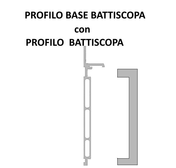 Profilo base con battiscopa filomuro